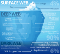 blackfog-Types-of-Web
